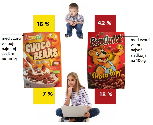 zita-infografika